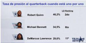 Tasa de presión de Quinn, Bennett y Lawrence